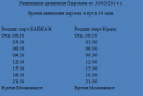 расписание порт Кавказ порт Крым